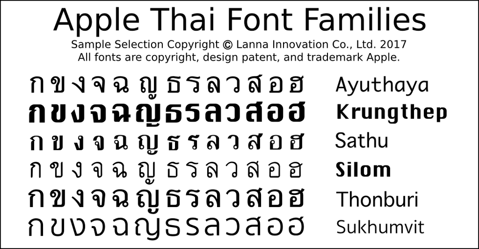 Samples Of Apple OSX Thai Font Families