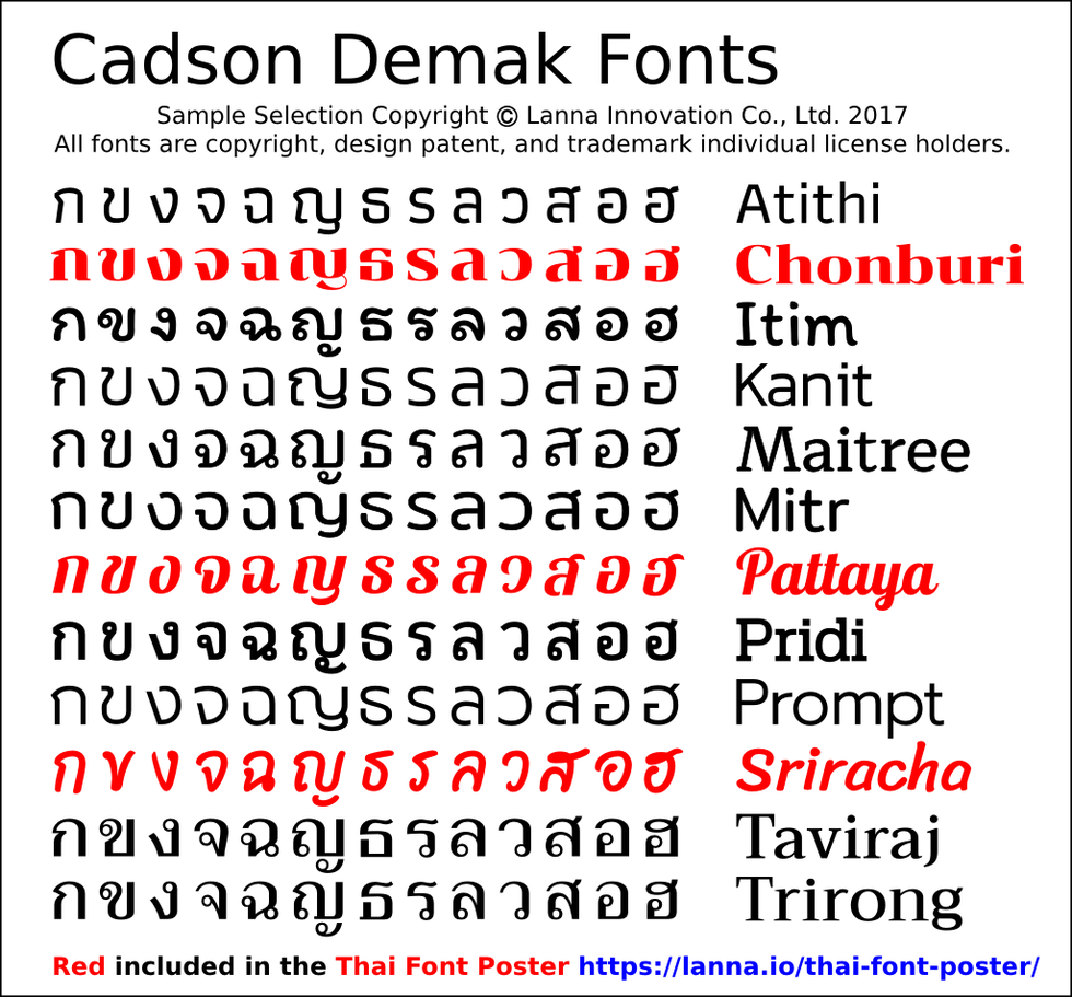 display samples of selected characters in the thai font collection