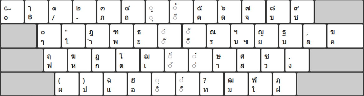 Keyboard THAI
