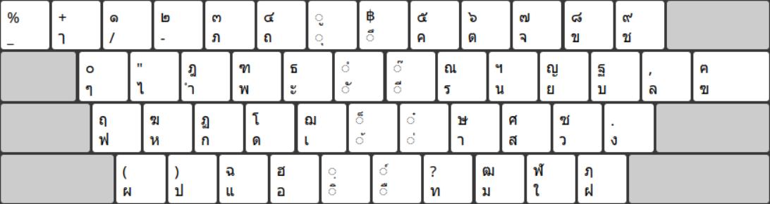 1995 update to thai keyboard standard - tis 820-2538